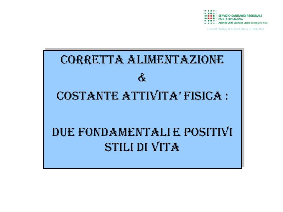 CORRETTA ALIMENTAZIONE & COSTANTE ATTIVITA FISICA : Due fondamentali e positivi stili di vita CORRETTA ALIMENTAZIONE & COSTANTE ATTIVITA FISICA : Due