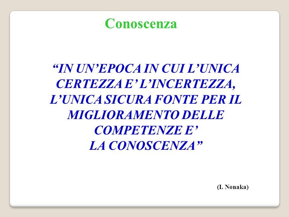 Conoscenza IN UNEPOCA IN CUI LUNICA CERTEZZA E LINCERTEZZA, LUNICA SICURA FONTE PER IL MIGLIORAMENTO DELLE COMPETENZE E LA CONOSCENZA (I.