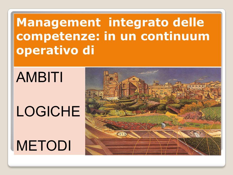 Management integrato delle competenze: in un continuum operativo di AMBITI LOGICHE METODI