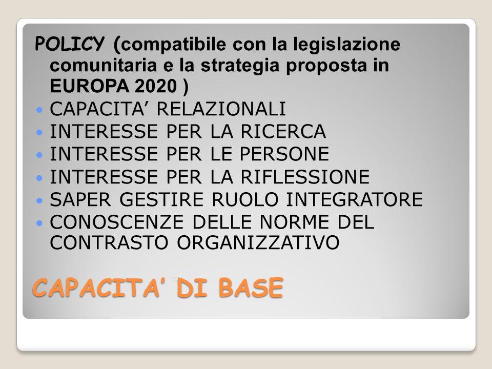 CAPACITA DI BASE POLICY ( compatibile con la legislazione comunitaria e la strategia proposta in EUROPA 2020 ) CAPACITA RELAZIONALI INTERESSE PER LA RICERCA INTERESSE PER LE PERSONE INTERESSE PER LA RIFLESSIONE SAPER GESTIRE RUOLO INTEGRATORE CONOSCENZE DELLE NORME DEL CONTRASTO ORGANIZZATIVO 22
