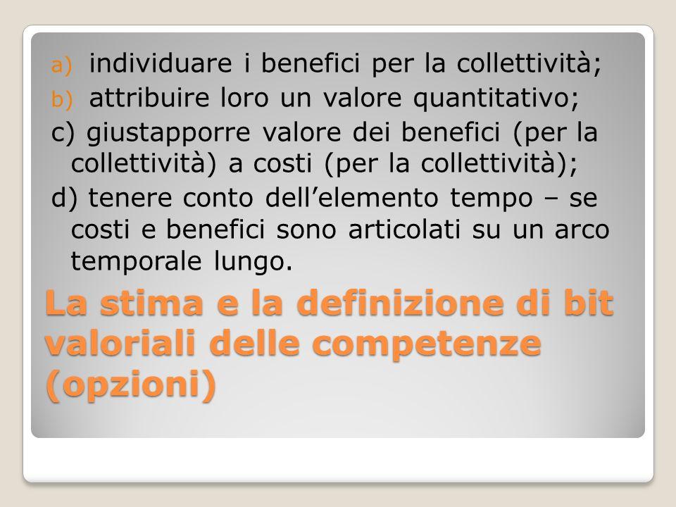La stima e la definizione di bit valoriali delle competenze (opzioni) a) individuare i benefici per la collettività; b) attribuire loro un valore quantitativo; c) giustapporre valore dei benefici (per la collettività) a costi (per la collettività); d) tenere conto dellelemento tempo – se costi e benefici sono articolati su un arco temporale lungo.