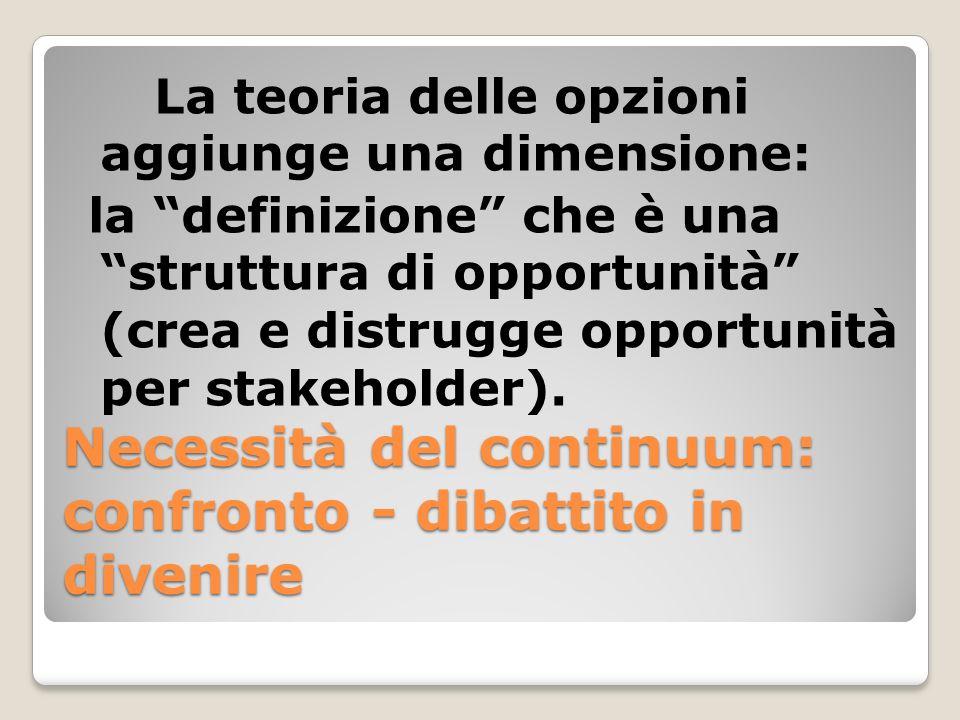 Necessità del continuum: confronto - dibattito in divenire La teoria delle opzioni aggiunge una dimensione: la definizione che è una struttura di opportunità (crea e distrugge opportunità per stakeholder).