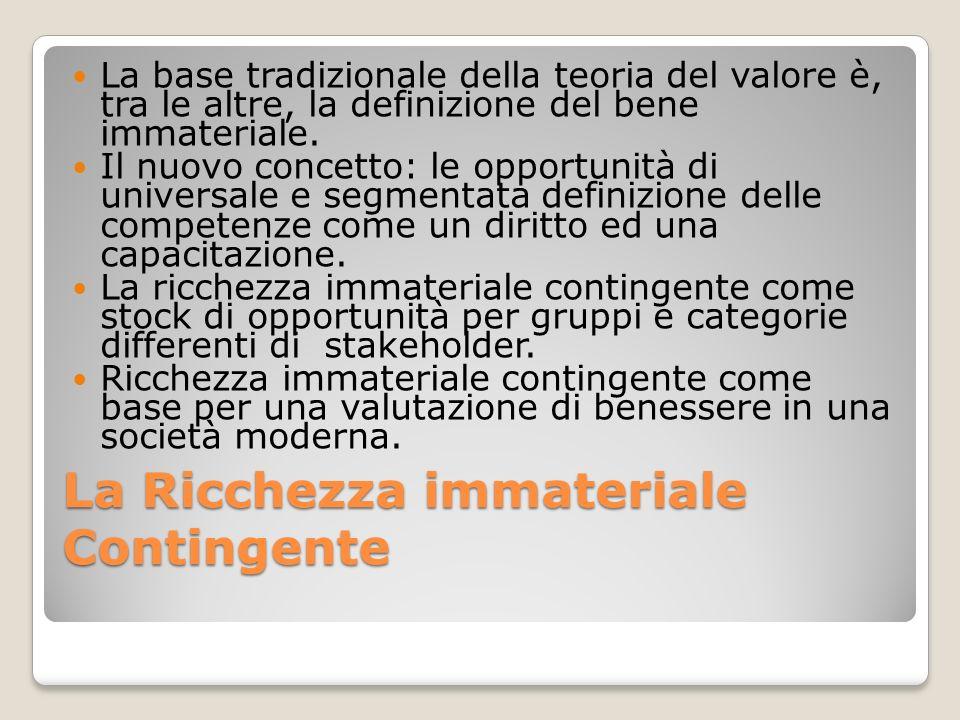 La Ricchezza immateriale Contingente La base tradizionale della teoria del valore è, tra le altre, la definizione del bene immateriale.