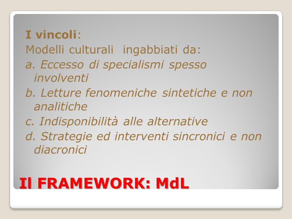 Il FRAMEWORK: MdL I vincoli: Modelli culturali ingabbiati da: a.