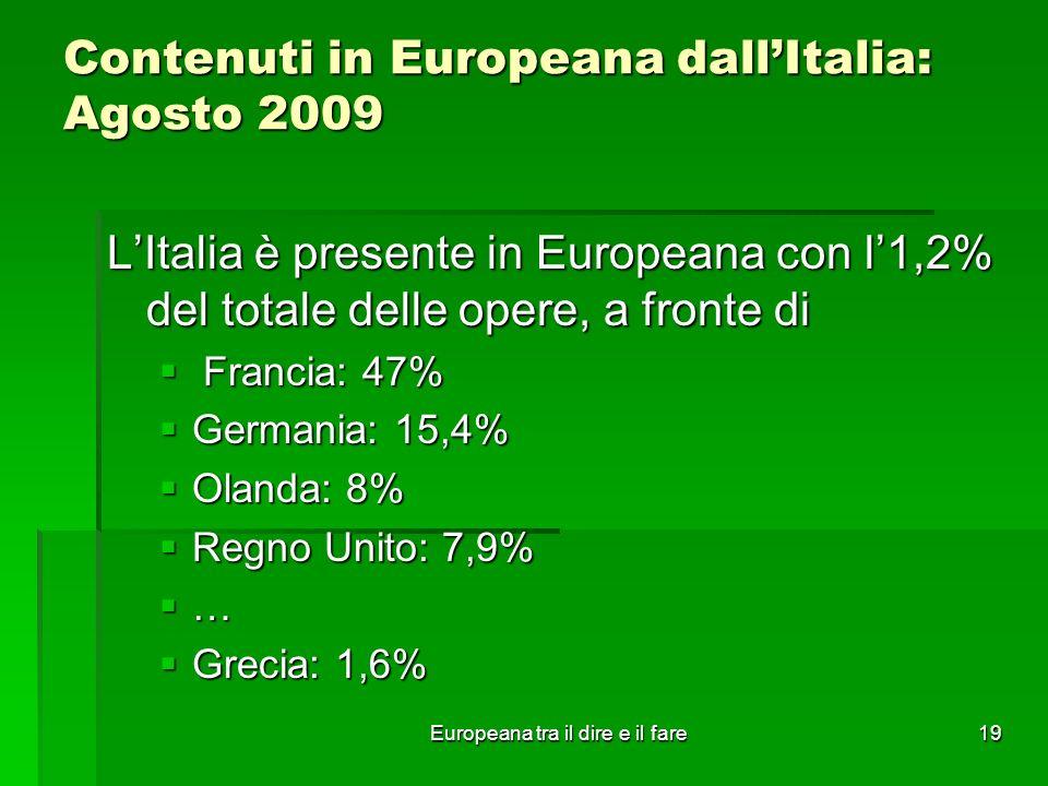 Europeana tra il dire e il fare19 Contenuti in Europeana dallItalia: Agosto 2009 LItalia è presente in Europeana con l1,2% del totale delle opere, a fronte di Francia: 47% Francia: 47% Germania: 15,4% Germania: 15,4% Olanda: 8% Olanda: 8% Regno Unito: 7,9% Regno Unito: 7,9% … Grecia: 1,6% Grecia: 1,6%