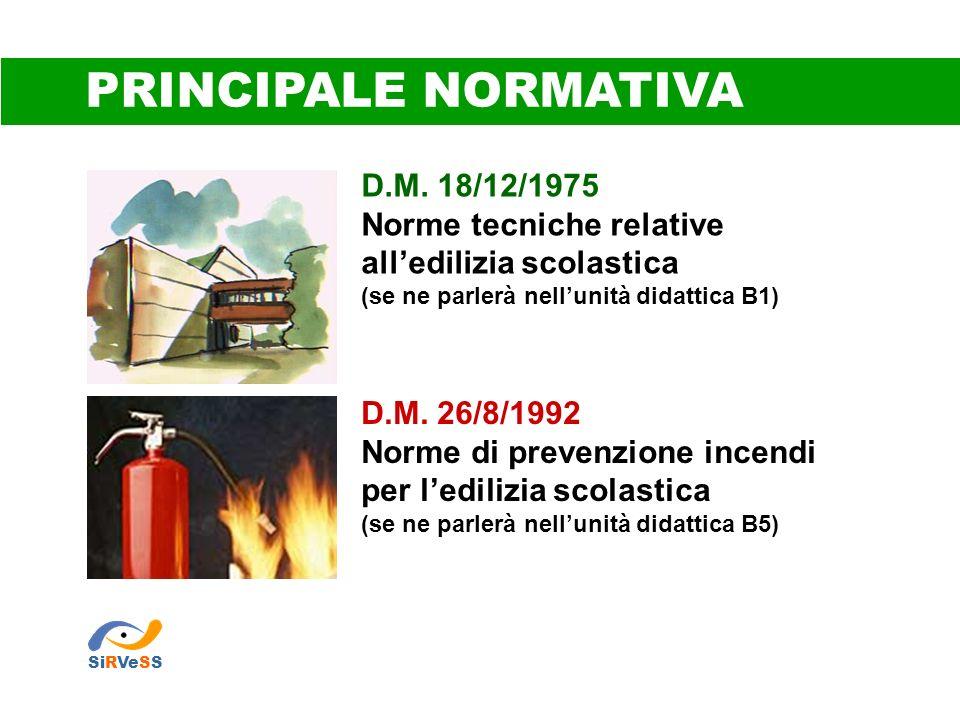 D.M. 18/12/1975 Norme tecniche relative alledilizia scolastica (se ne parlerà nellunità didattica B1) PRINCIPALE NORMATIVA D.M. 26/8/1992 Norme di pre