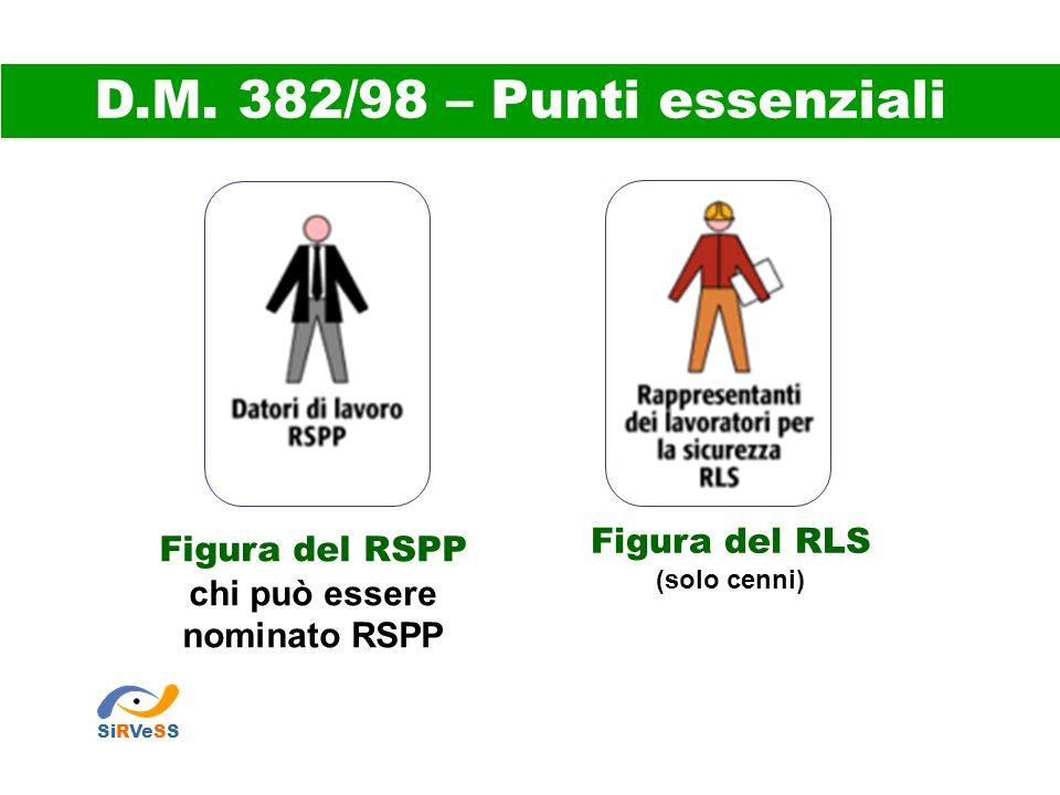 Figura del RLS (solo cenni) D.M. 382/98 – Punti essenziali SiRVeSS Figura del RSPP chi può essere nominato RSPP