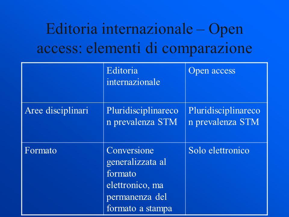 Editoria internazionale – Open access: elementi di comparazione Editoria internazionale Open access Aree disciplinariPluridisciplinareco n prevalenza STM FormatoConversione generalizzata al formato elettronico, ma permanenza del formato a stampa Solo elettronico