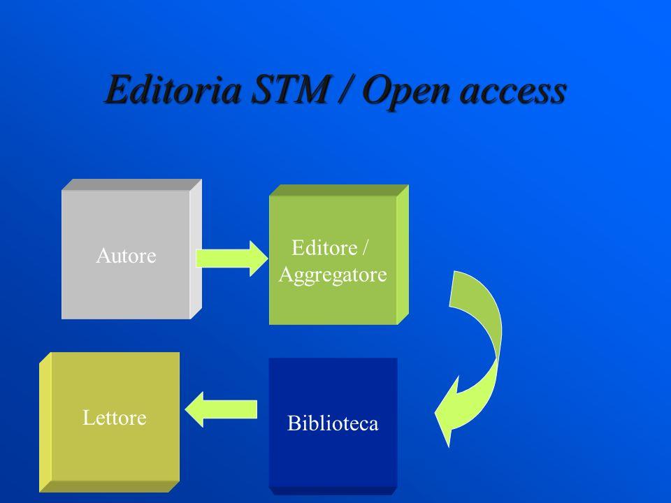 Editoria STM / Open access Autore Editore / Aggregatore Biblioteca Lettore