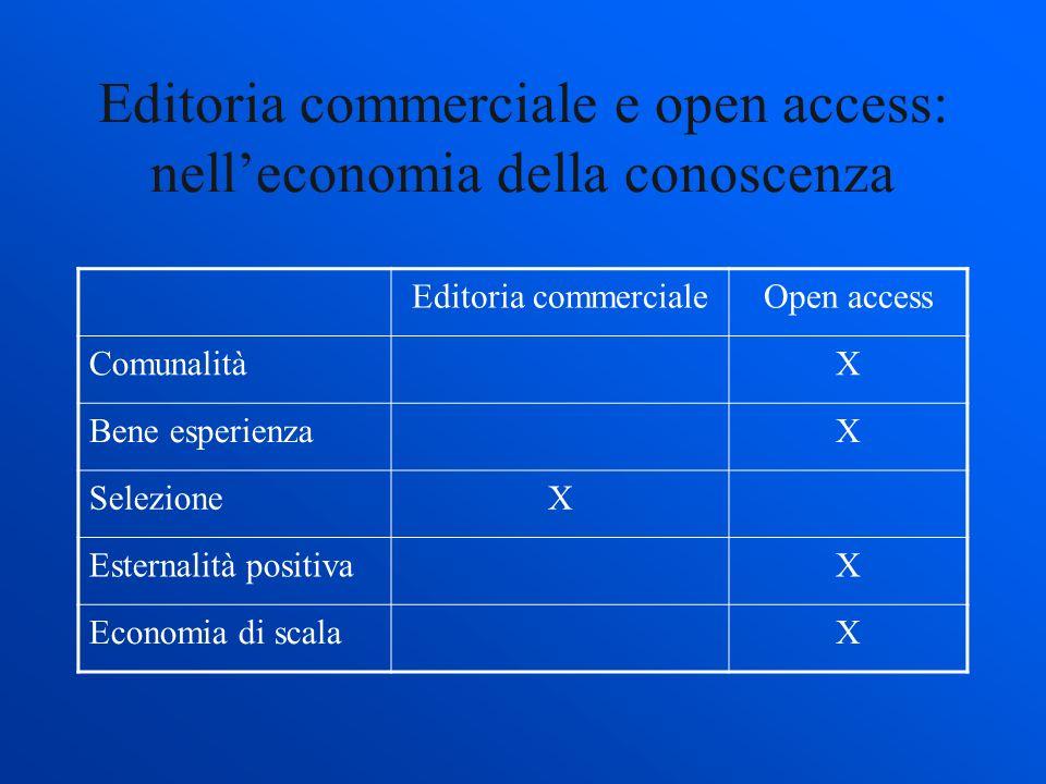 Editoria commerciale e open access: nelleconomia della conoscenza Editoria commercialeOpen access Comunalità X Bene esperienzaX SelezioneX Esternalità positivaX Economia di scalaX
