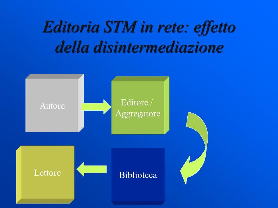 Editoria STM in rete: effetto della disintermediazione Autore Editore / Aggregatore Biblioteca Lettore