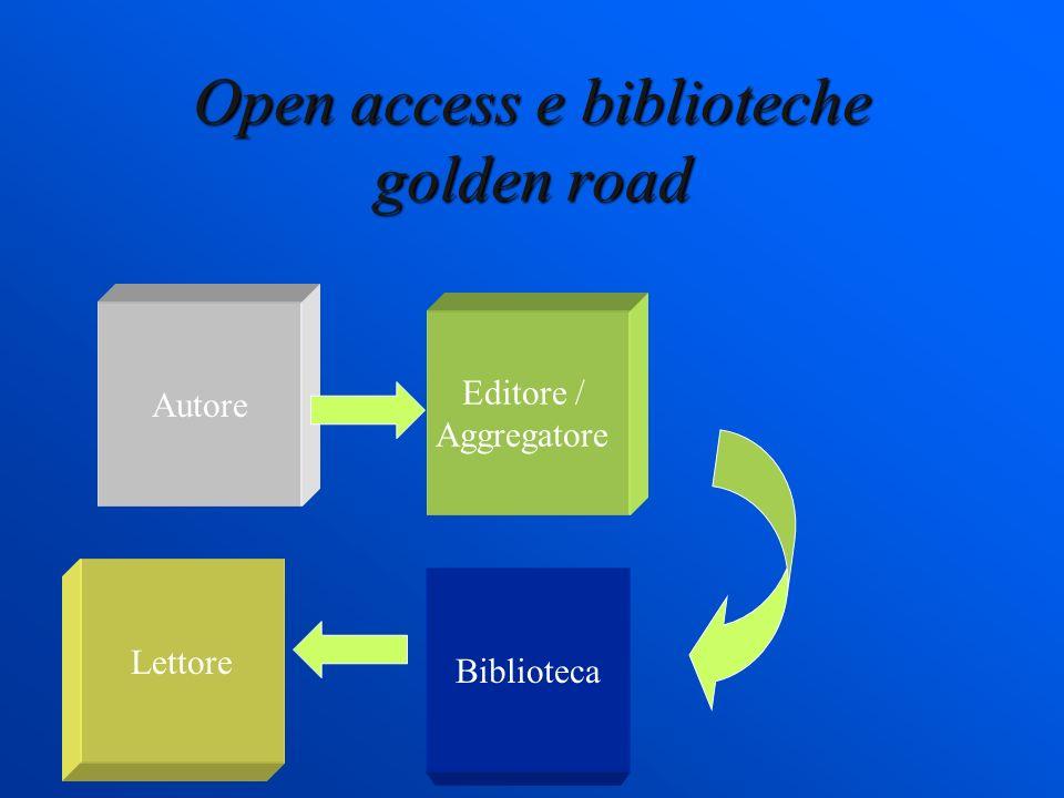 Open access e biblioteche golden road Autore Editore / Aggregatore Biblioteca Lettore