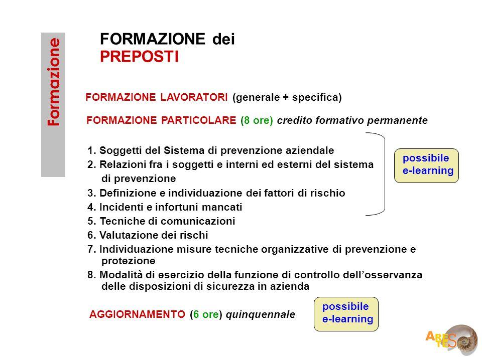 FORMAZIONE dei PREPOSTI Formazione FORMAZIONE LAVORATORI (generale + specifica) FORMAZIONE PARTICOLARE (8 ore) credito formativo permanente 1. Soggett