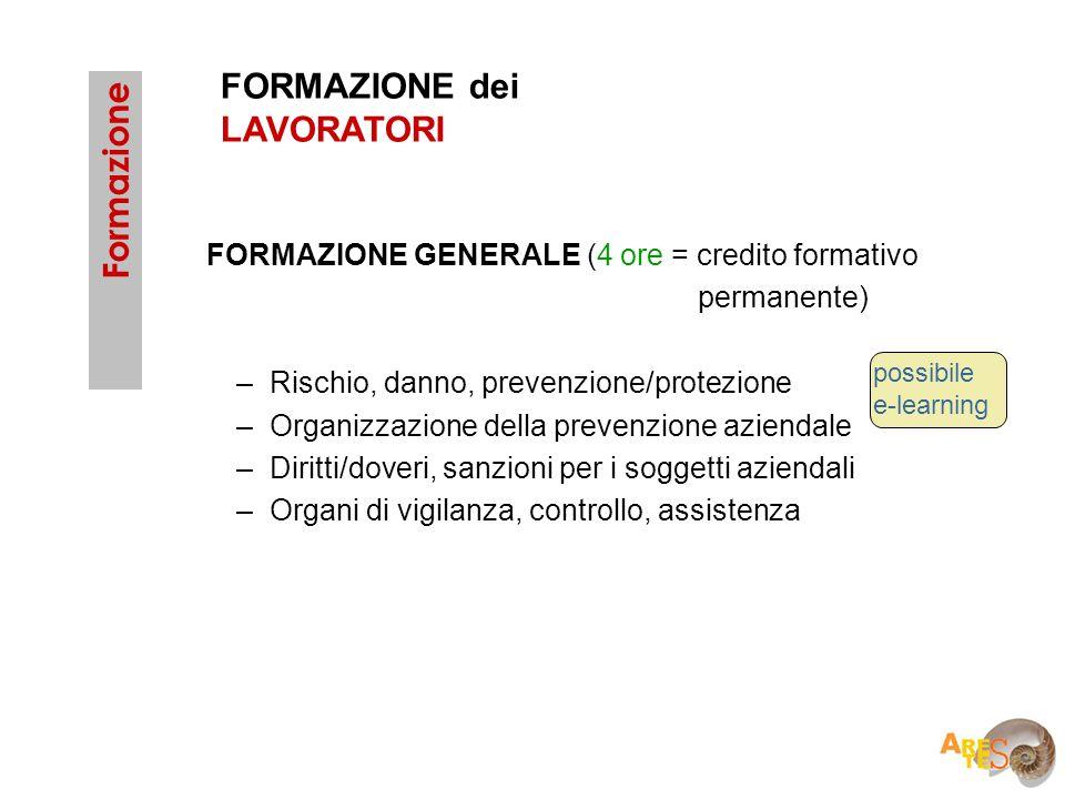 Formazione FORMAZIONE GENERALE (4 ore = credito formativo permanente) –Rischio, danno, prevenzione/protezione –Organizzazione della prevenzione aziend