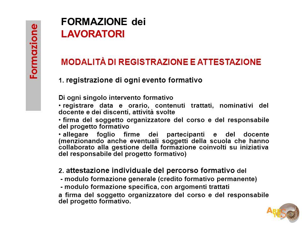 1. registrazione di ogni evento formativo Di ogni singolo intervento formativo registrare data e orario, contenuti trattati, nominativi del docente e