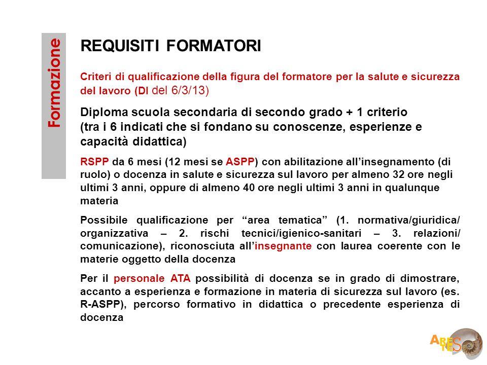 REQUISITI FORMATORI Formazione Criteri di qualificazione della figura del formatore per la salute e sicurezza del lavoro (DI del 6/3/13) Diploma scuol