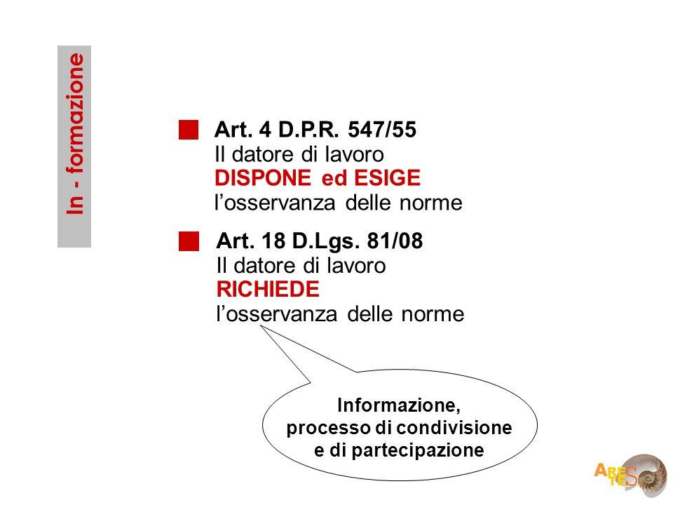 Art. 18 D.Lgs. 81/08 Il datore di lavoro RICHIEDE losservanza delle norme Informazione, processo di condivisione e di partecipazione Art. 4 D.P.R. 547