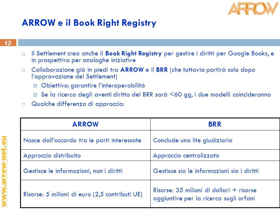 12 www.arrow-net.eu ARROW e il Book Right Registry Il Settlement crea anche il Book Right Registry per gestire i diritti per Google Books, e in prospettiva per analoghe iniziative Collaborazione già in piedi tra ARROW e il BRR (che tuttavia partirà solo dopo lapprovazione del Settlement) Obiettivo: garantire linteroperabilità Se la ricerca degli aventi diritto del BRR sarà <60 gg, i due modelli coincideranno Qualche differenza di approccio: ARROWBRR Nasce dallaccordo tra le parti interessateConclude una lite giudiziaria Approccio distribuitoApproccio centralizzato Gestisce le informazioni, non i dirittiGestisce sia le informazioni sia i diritti Risorse: 5 milioni di euro (2,5 contributi UE) Risorse: 35 milioni di dollari + risorse aggiuntive per la ricerca sugli orfani
