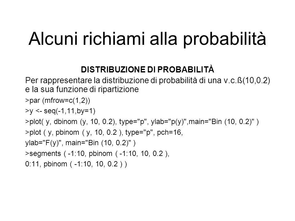 Alcuni richiami alla probabilità DISTRIBUZIONE DI PROBABILITÀ Per rappresentare la distribuzione di probabilità di una v.c.ß(10,0.2) e la sua funzione