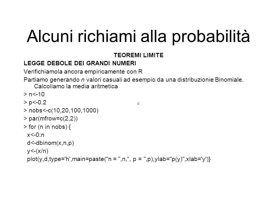 Alcuni richiami alla probabilità TEOREMI LIMITE LEGGE DEBOLE DEI GRANDI NUMERI Verifichiamola ancora empiricamente con R Partiamo generando n valori c
