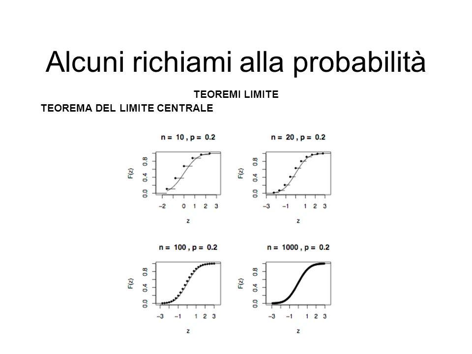 Alcuni richiami alla probabilità TEOREMI LIMITE TEOREMA DEL LIMITE CENTRALE