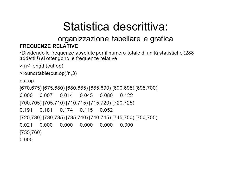 FREQUENZE RELATIVE Dividendo le frequenze assolute per il numero totale di unità statistiche (288 addetti!!) si ottengono le frequenze relative > n<-l