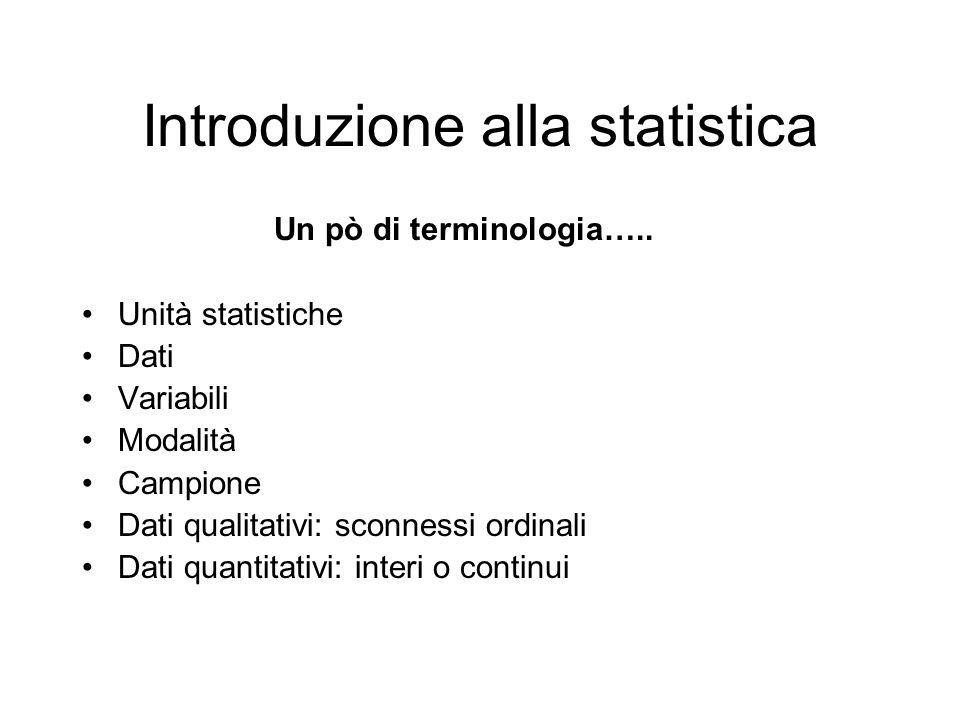 Introduzione alla statistica Un pò di terminologia….. Unità statistiche Dati Variabili Modalità Campione Dati qualitativi: sconnessi ordinali Dati qua