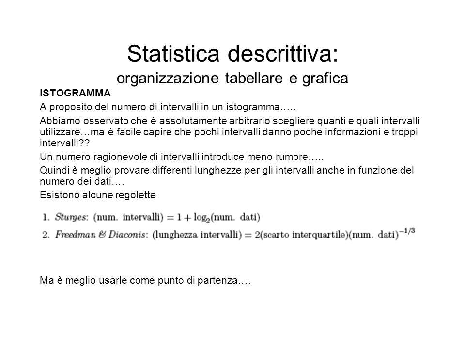 Statistica descrittiva: organizzazione tabellare e grafica ISTOGRAMMA A proposito del numero di intervalli in un istogramma….. Abbiamo osservato che è