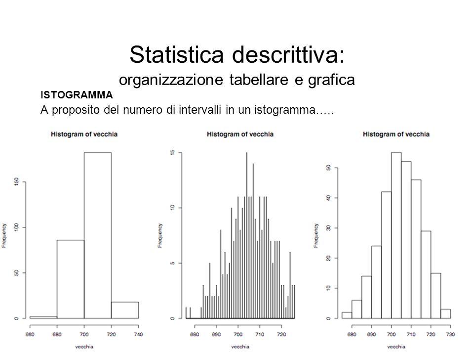 Statistica descrittiva: organizzazione tabellare e grafica ISTOGRAMMA A proposito del numero di intervalli in un istogramma…..