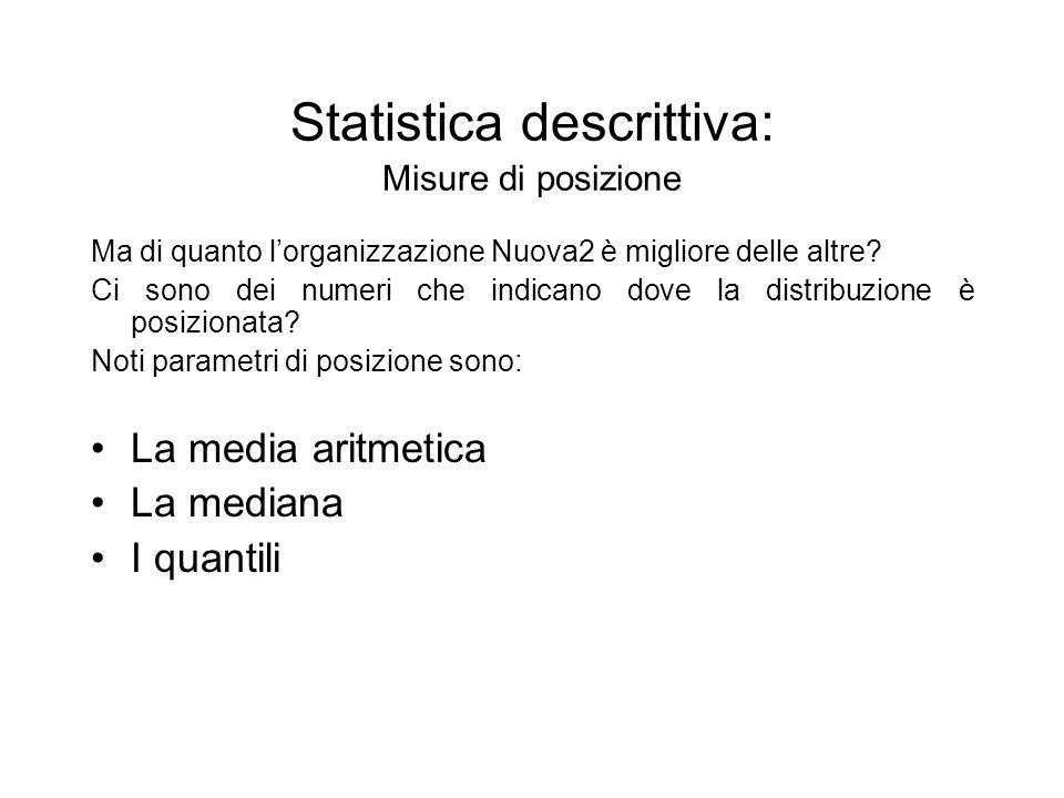 Statistica descrittiva: Misure di posizione Ma di quanto lorganizzazione Nuova2 è migliore delle altre? Ci sono dei numeri che indicano dove la distri