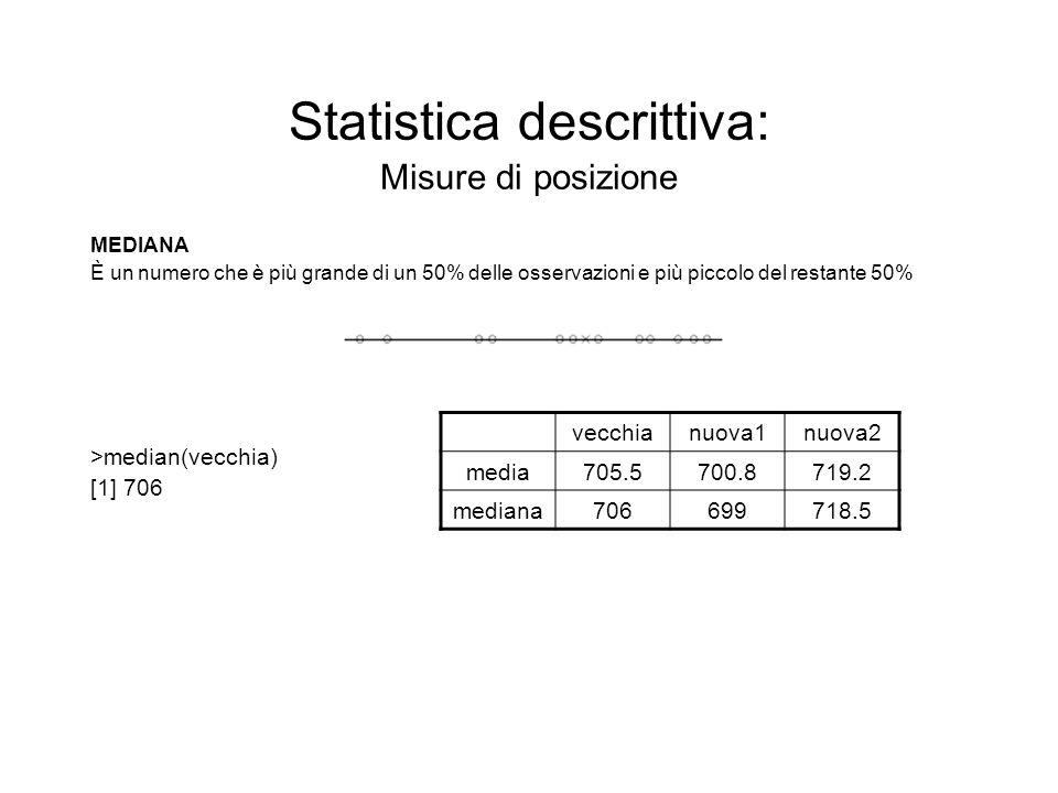 Statistica descrittiva: Misure di posizione MEDIANA È un numero che è più grande di un 50% delle osservazioni e più piccolo del restante 50% >median(v