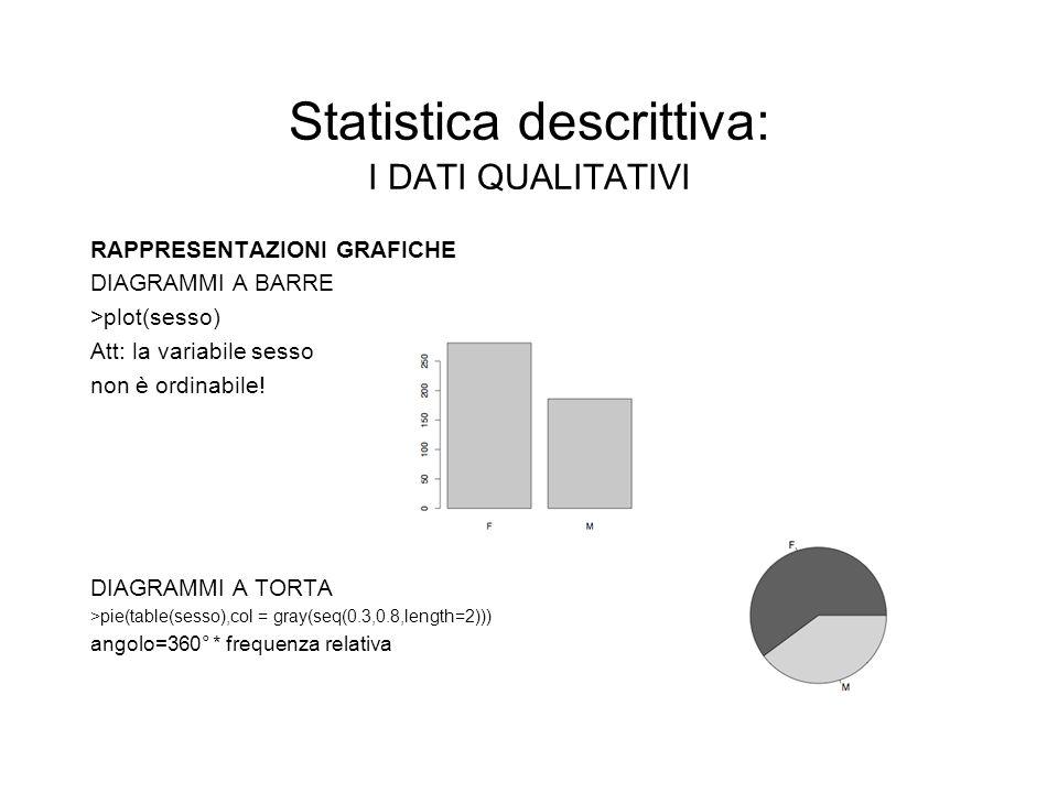 Statistica descrittiva: I DATI QUALITATIVI RAPPRESENTAZIONI GRAFICHE DIAGRAMMI A BARRE >plot(sesso) Att: la variabile sesso non è ordinabile! DIAGRAMM
