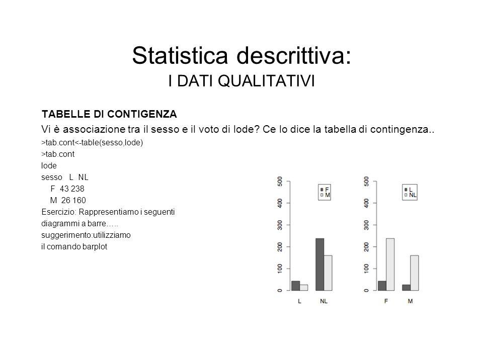 Statistica descrittiva: I DATI QUALITATIVI TABELLE DI CONTIGENZA Vi è associazione tra il sesso e il voto di lode? Ce lo dice la tabella di contingenz