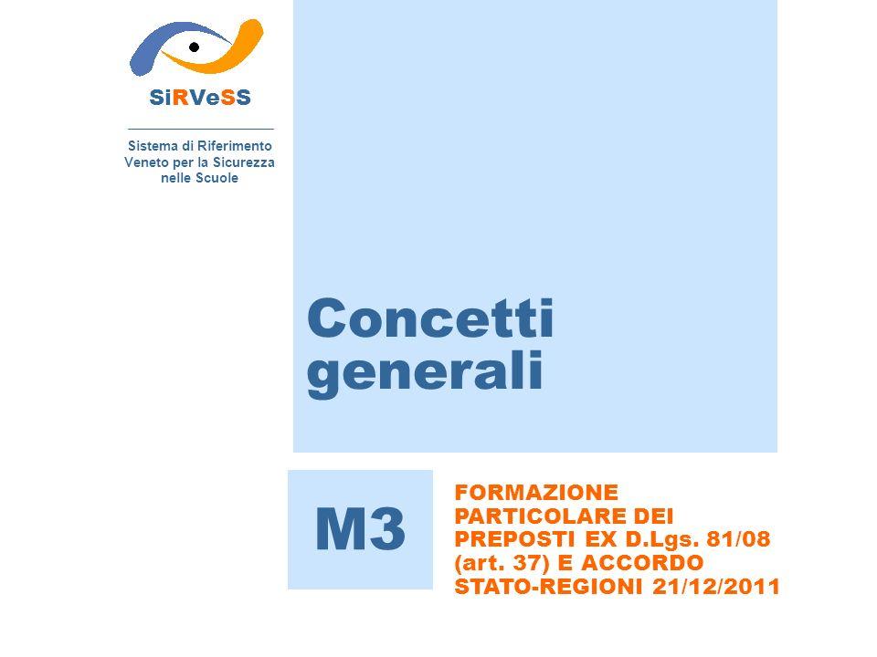 Concetti generali SiRVeSS Sistema di Riferimento Veneto per la Sicurezza nelle Scuole M3 FORMAZIONE PARTICOLARE DEI PREPOSTI EX D.Lgs. 81/08 (art. 37)