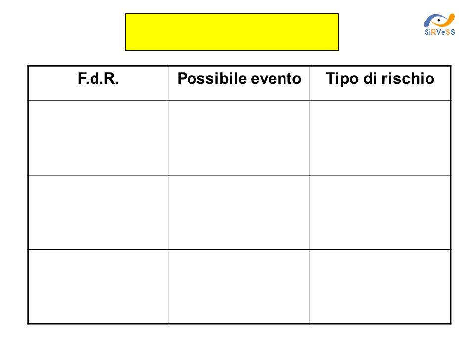 F.d.R.Possibile eventoTipo di rischio SiRVeSS