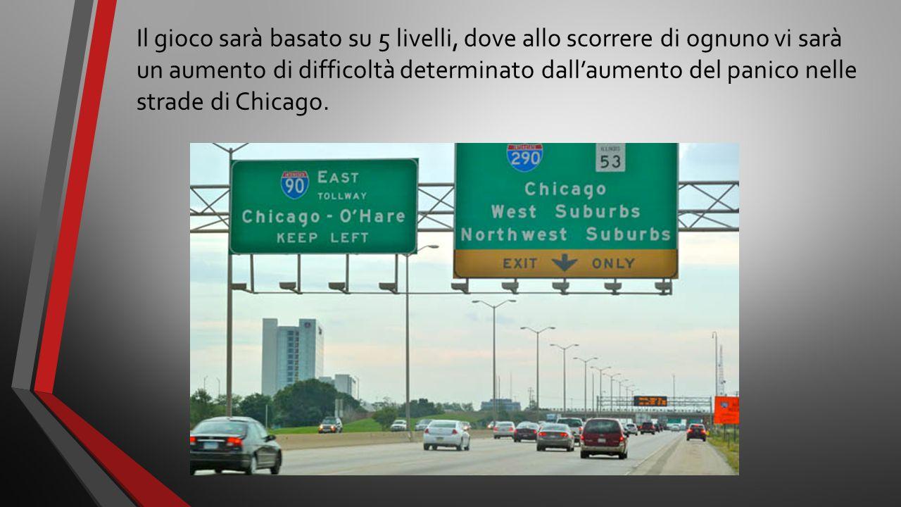 Il gioco sarà basato su 5 livelli, dove allo scorrere di ognuno vi sarà un aumento di difficoltà determinato dallaumento del panico nelle strade di Ch