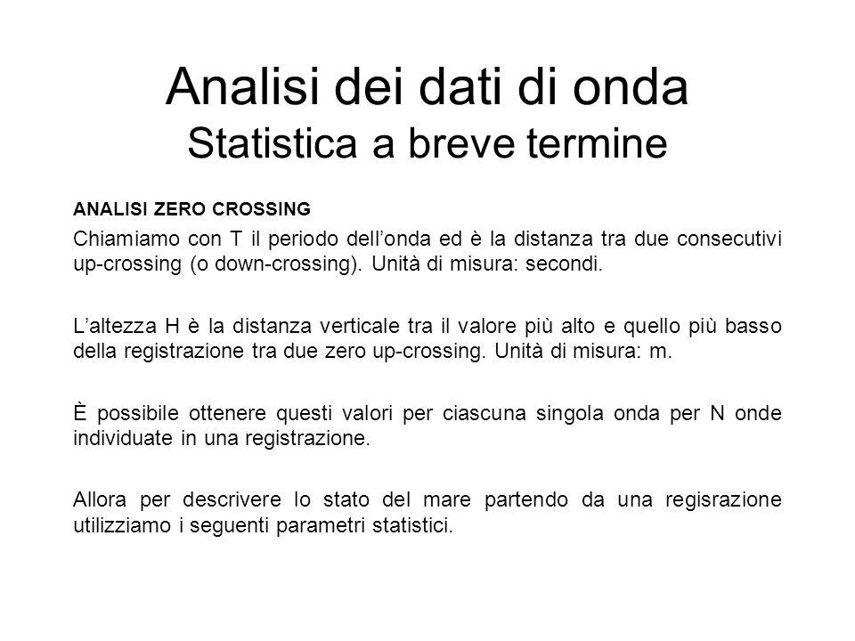 Analisi dei dati di onda Statistica a breve termine ANALISI ZERO CROSSING Chiamiamo con T il periodo dellonda ed è la distanza tra due consecutivi up-