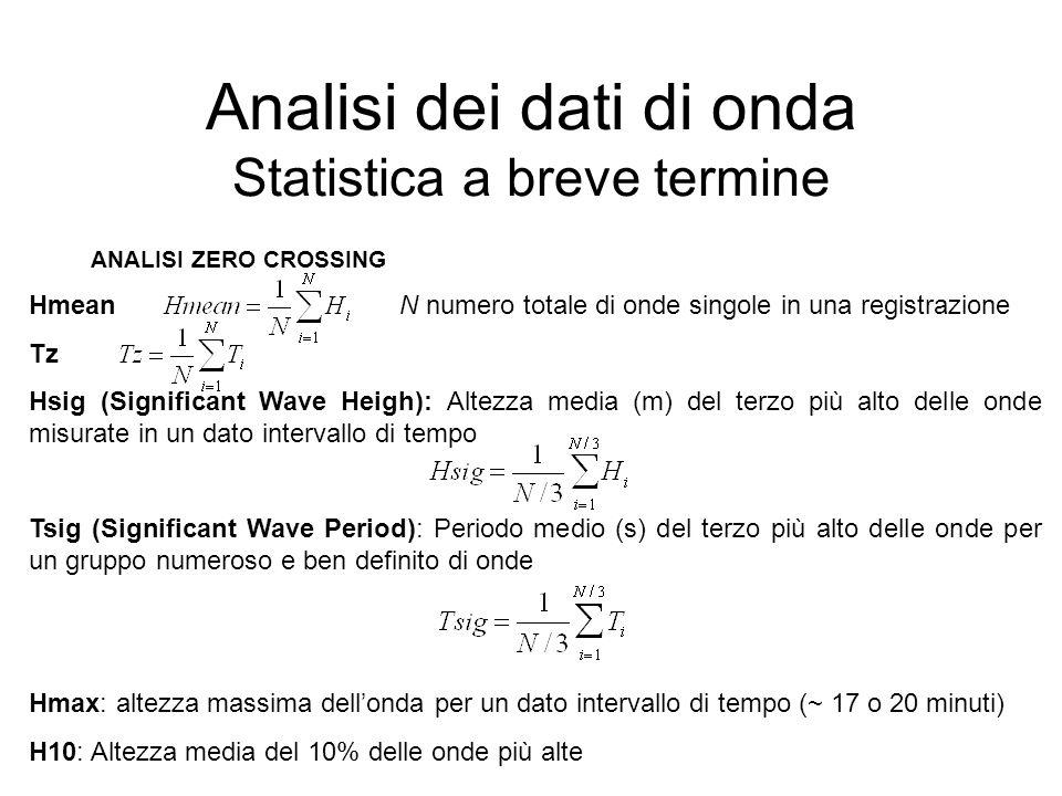 Analisi dei dati di onda Statistica a breve termine ANALISI ZERO CROSSING Hmean N numero totale di onde singole in una registrazione Tz Hsig (Signific