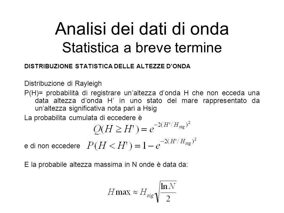 Analisi dei dati di onda Statistica a breve termine DISTRIBUZIONE STATISTICA DELLE ALTEZZE DONDA Distribuzione di Rayleigh P(H)= probabilità di regist