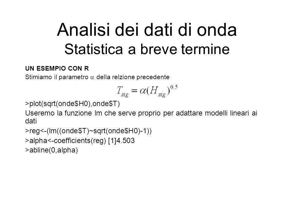 Analisi dei dati di onda Statistica a breve termine UN ESEMPIO CON R Stimiamo il parametro della relzione precedente >plot(sqrt(onde$H0),onde$T) Usere