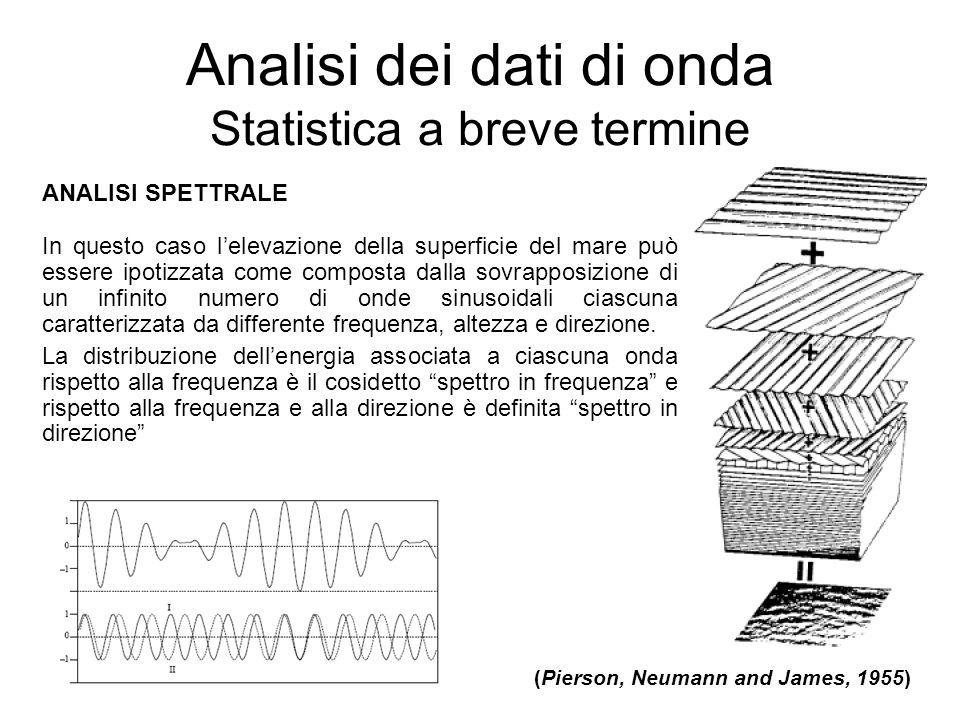 Analisi dei dati di onda Statistica a breve termine ANALISI SPETTRALE In questo caso lelevazione della superficie del mare può essere ipotizzata come