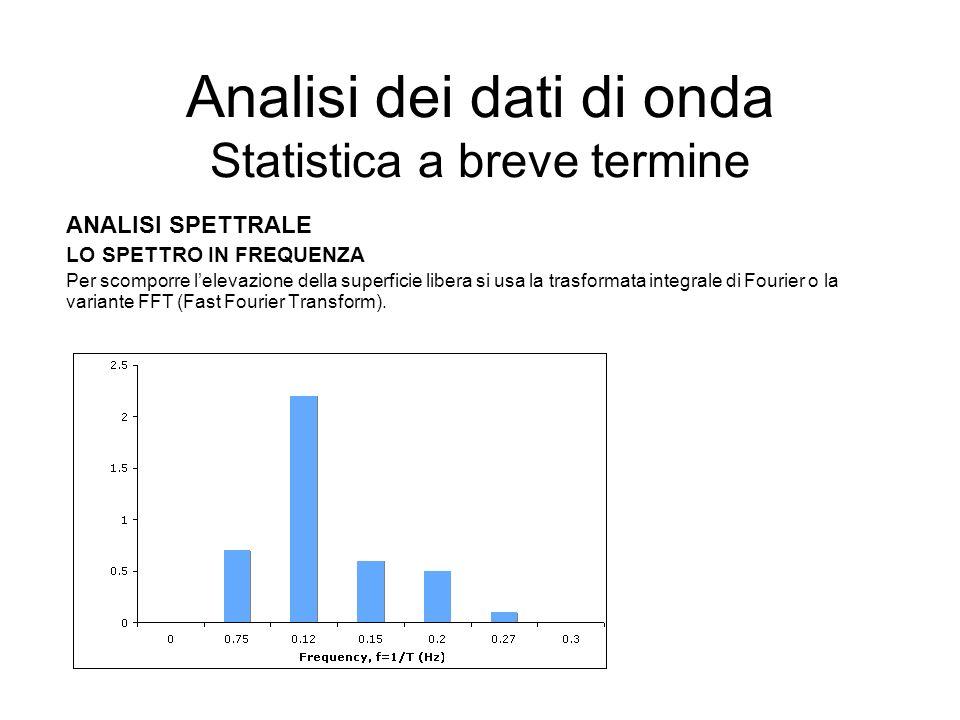 Analisi dei dati di onda Statistica a breve termine ANALISI SPETTRALE LO SPETTRO IN FREQUENZA Per scomporre lelevazione della superficie libera si usa