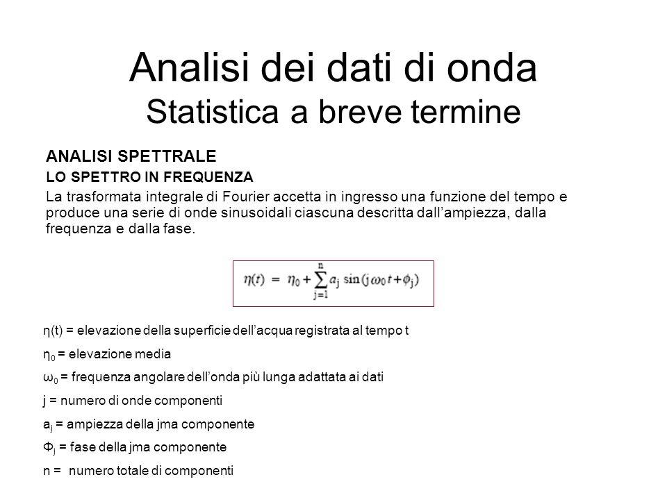 Analisi dei dati di onda Statistica a breve termine ANALISI SPETTRALE LO SPETTRO IN FREQUENZA La trasformata integrale di Fourier accetta in ingresso