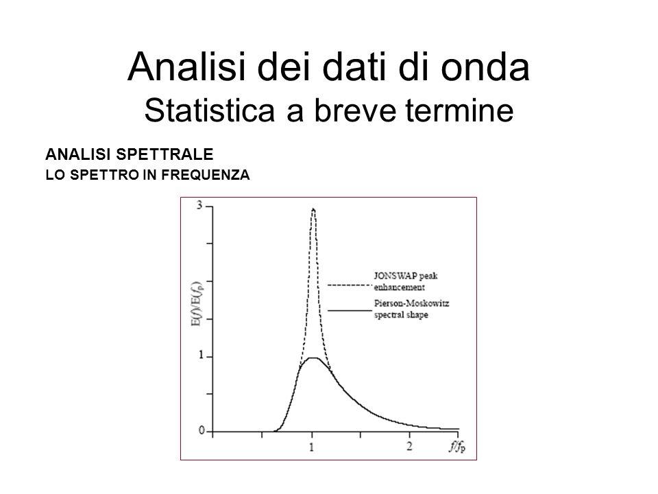 Analisi dei dati di onda Statistica a breve termine ANALISI SPETTRALE LO SPETTRO IN FREQUENZA