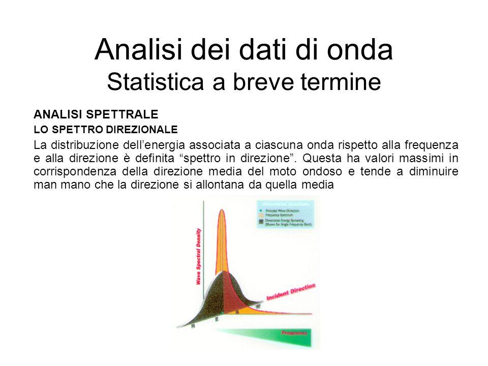 Analisi dei dati di onda Statistica a breve termine ANALISI SPETTRALE LO SPETTRO DIREZIONALE La distribuzione dellenergia associata a ciascuna onda ri