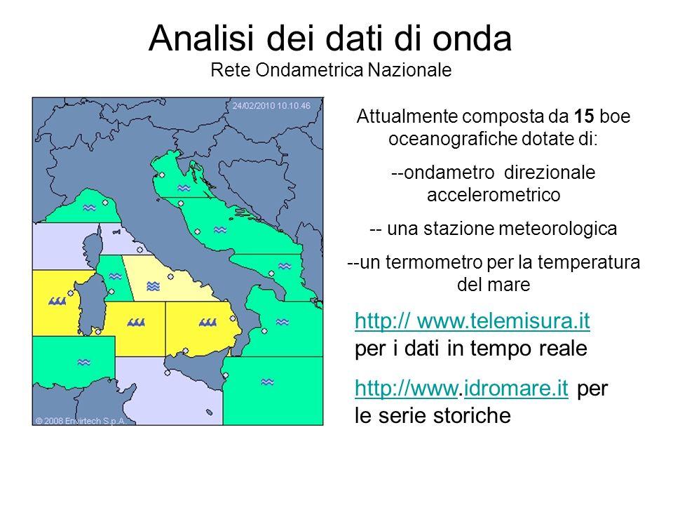 Analisi dei dati di onda Analisi climatologica Lanalisi climatologica indica le caratteristiche statistiche dei parametri ondosi Tabella di contingenza (Hm0, Dir) In R usiamo il comando table