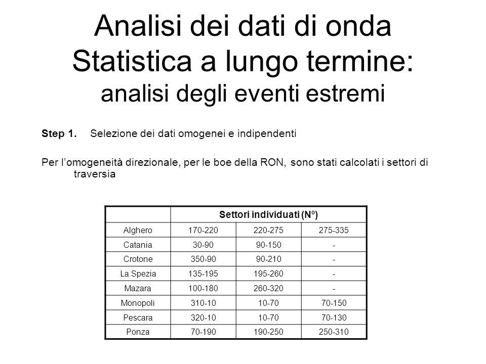Analisi dei dati di onda Statistica a lungo termine: analisi degli eventi estremi Step 1.Selezione dei dati omogenei e indipendenti Per lomogeneità di