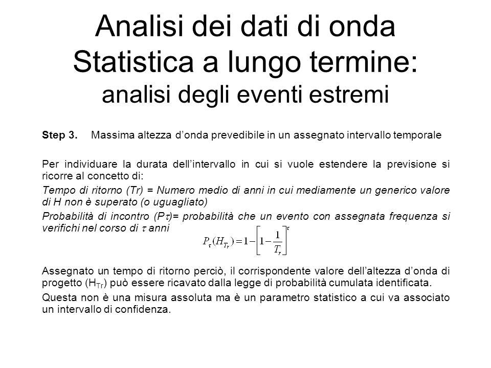 Analisi dei dati di onda Statistica a lungo termine: analisi degli eventi estremi Step 3.Massima altezza donda prevedibile in un assegnato intervallo
