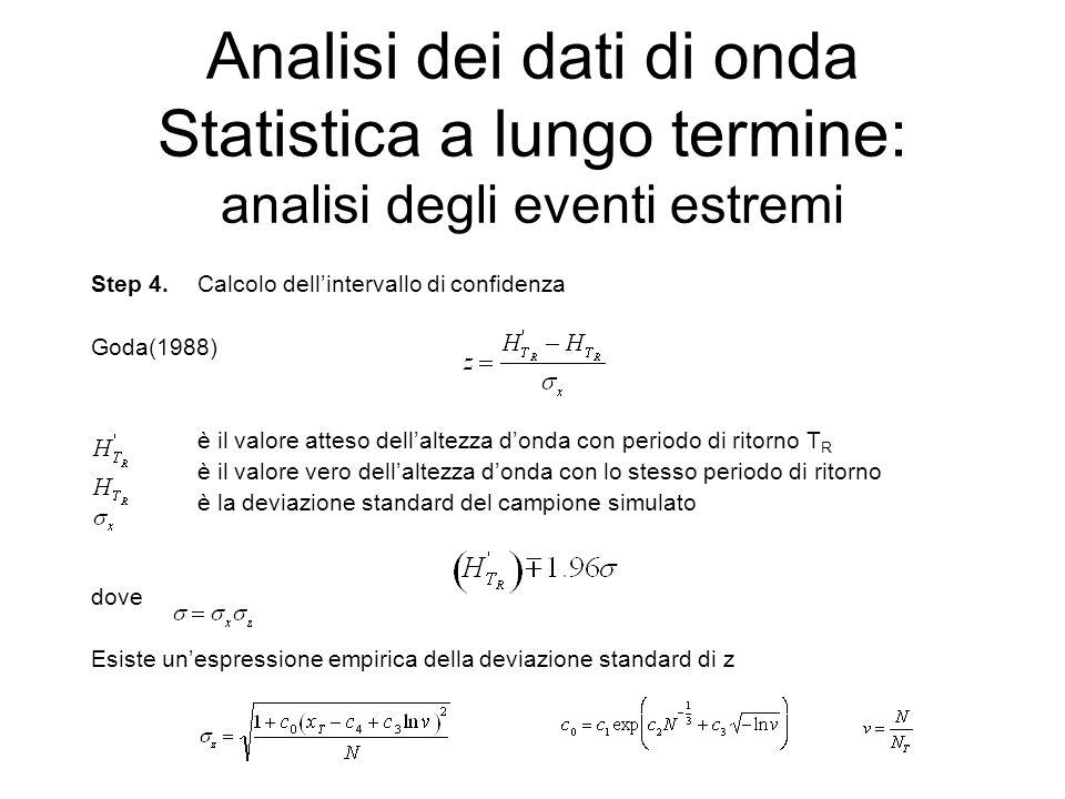 Analisi dei dati di onda Statistica a lungo termine: analisi degli eventi estremi Step 4.Calcolo dellintervallo di confidenza Goda(1988) è il valore a