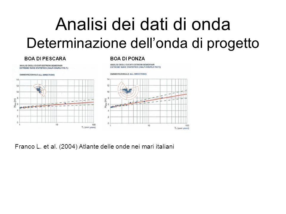 Analisi dei dati di onda Determinazione dellonda di progetto BOA DI PESCARABOA DI PONZA Franco L. et al. (2004) Atlante delle onde nei mari italiani